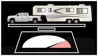 Watch overloading your RV with too much 'stuff'