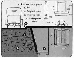 undergroundDiagram